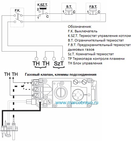 Котлы electrolux схемы