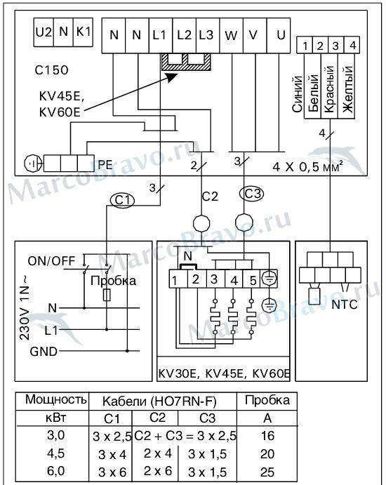 1-фазная сеть