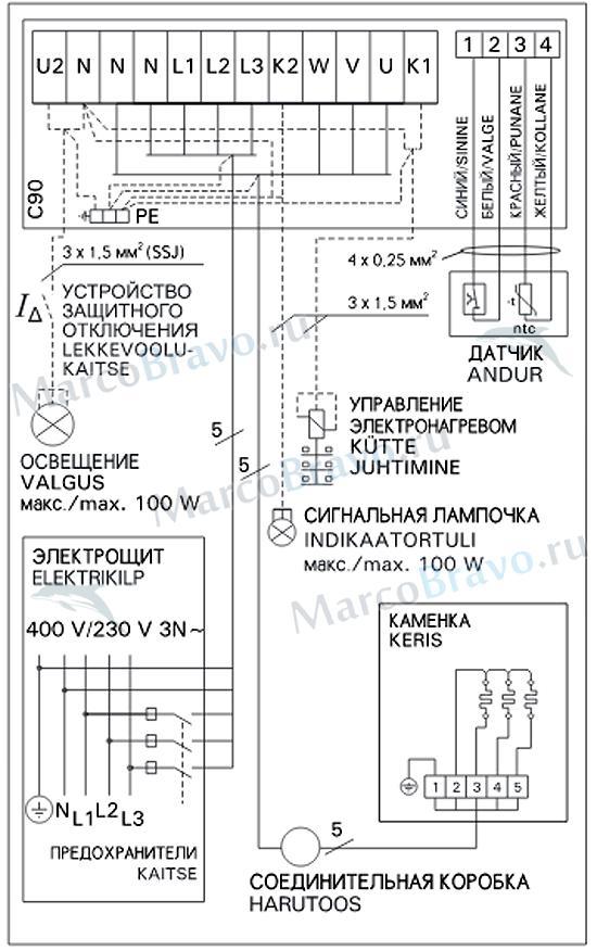 Harvia Vega Lux ВX60 E: