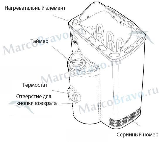 Схема электрической печи для