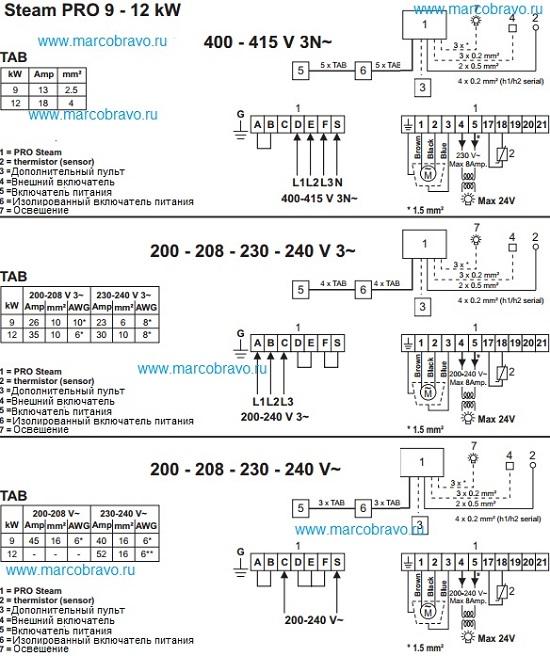 Эектрическая схема подключения